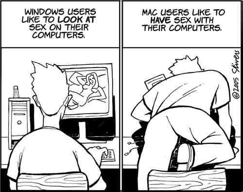 Windows Users vs. Mac Users
